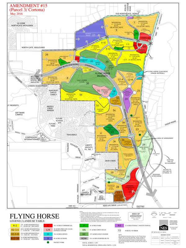 Flying Horse Colorado I Master Plan Site Map